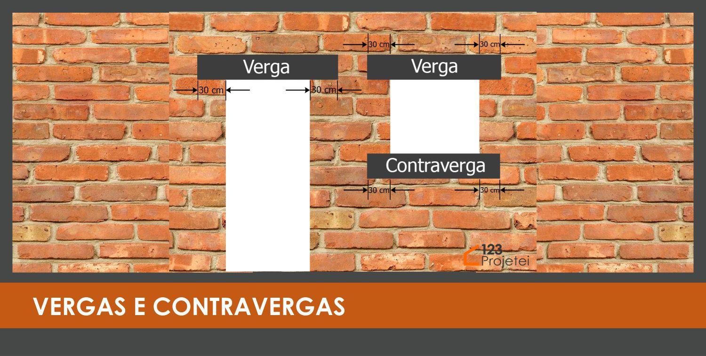 Vergas e contravergas: O que são e para que servem?