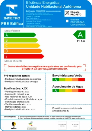 eficiencia-energetica_procel