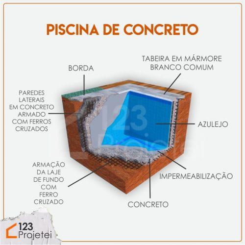 piscina em casa de concreto