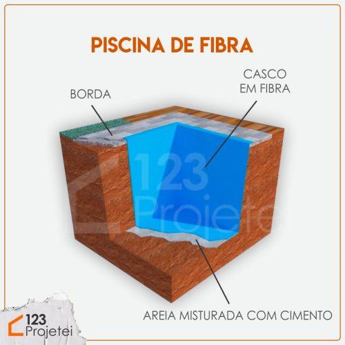 piscina de fibra infográfico