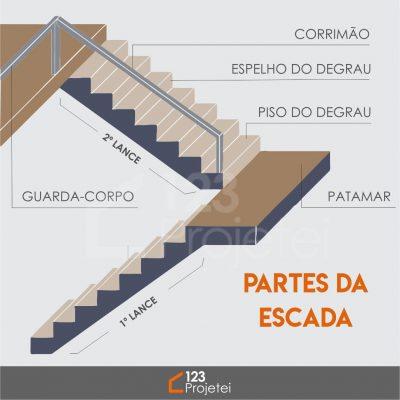 partes da escada